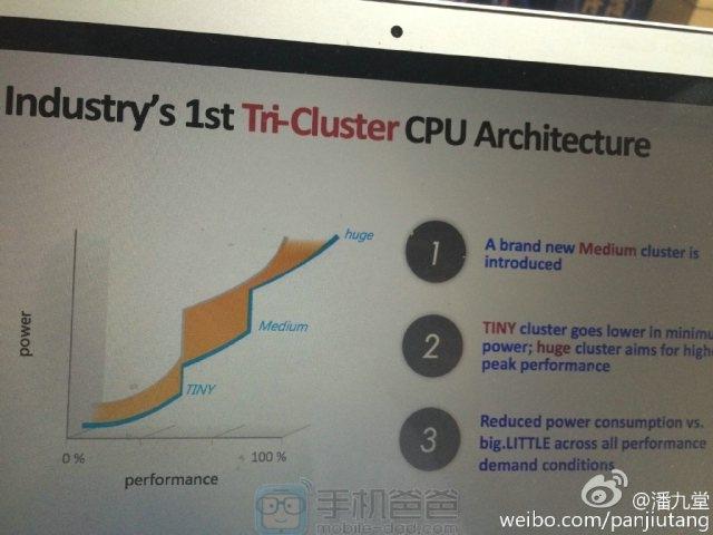 Детали 10-ядерного, 3-х кластерного чипа Mediatek MT6797