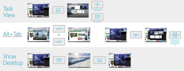 В Windows 10 будут жесты для трекпадов аналогичные OS X