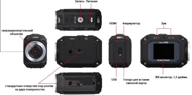 Экшн-камера JVC Adixxion GC-XA1