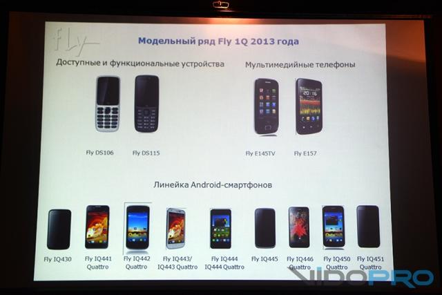Новый модельный ряд Fly: грандионзный план по захвату украинского рынка в 2013
