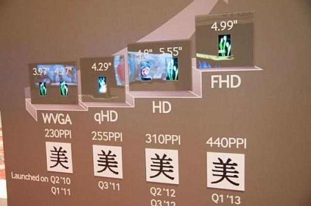 Пиксели в форме ромба для Galaxy S IV