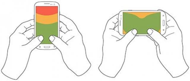 Как пользователи держат свои мобильные устройства?