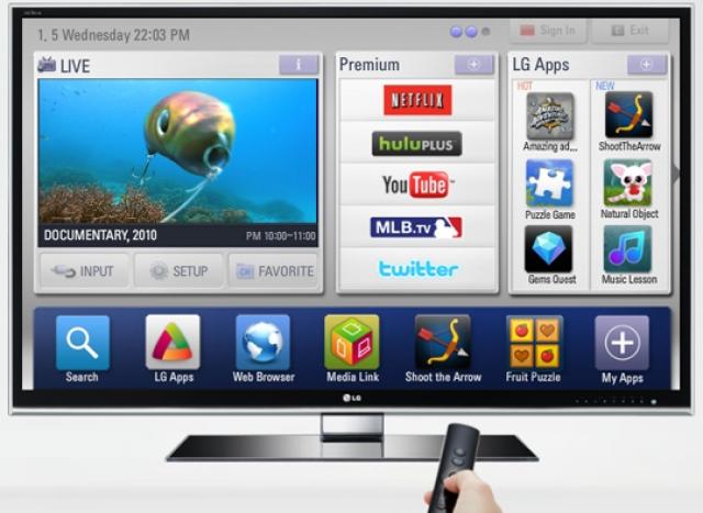 Доля Smart TV к 2015 году вырастет до 50%