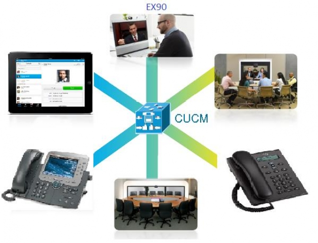 Немного о ПО для Cisco TelePresence EX
