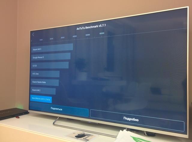 Как сделать скрин на телевизоре