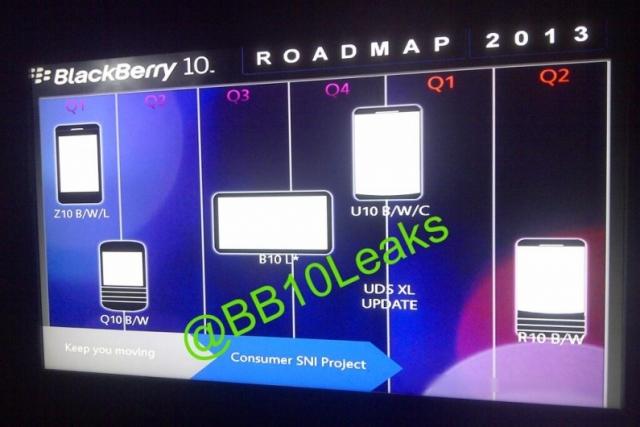 В сети появилась карта BlackBerry. В планах компании планшет и фаблет