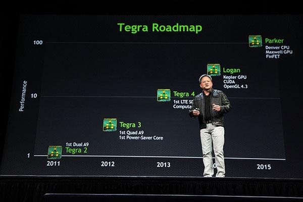 Nvidia демонстрирует графические возможности Tegra 5