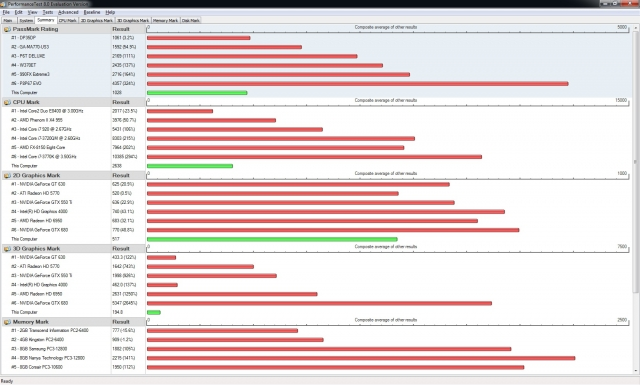 Lenovo ThinkCenter Edge 72: системный блок в формате SFF