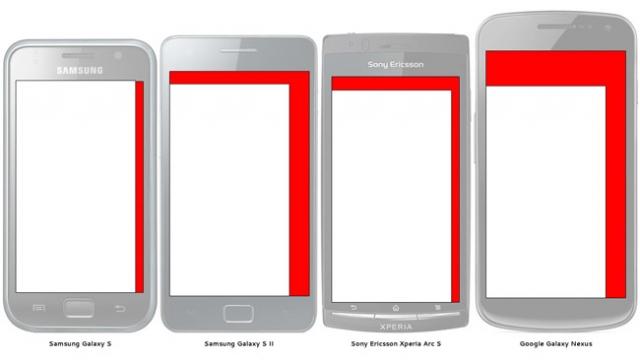 Пользователи смартфонов предпочитают устройства с большими дисплеями