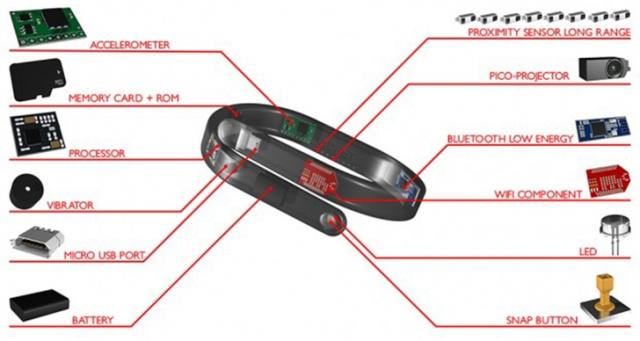 Умный браслет Cicret со встроенным сенсорным проектором превзошел Google Glass