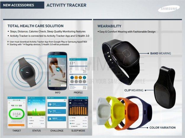 Первое фото еще одного непредставленного фитнес-трекера от Samsung
