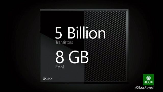 XboxOne – начало эры интерактивного телевидения