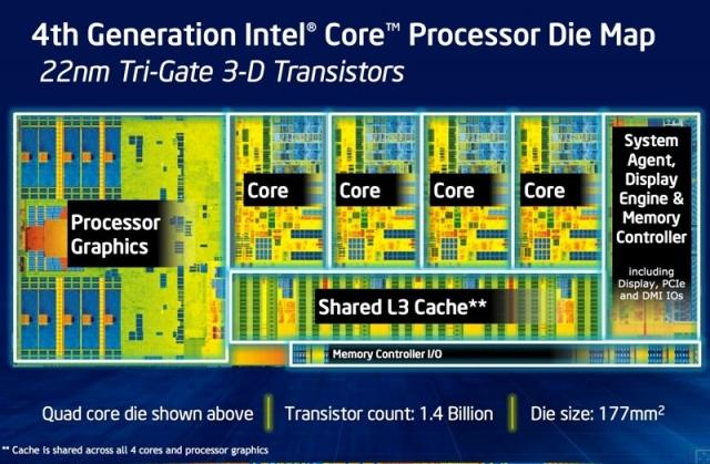 Intel официально представила процессоры Haswell для стационарных компьютеров