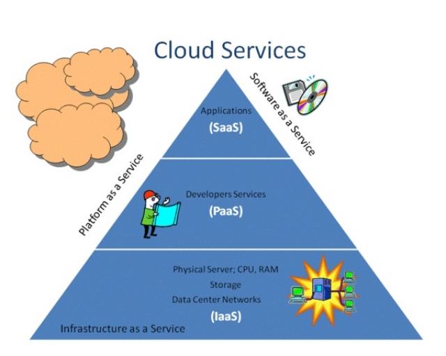 IBM посоревнуется с Amazon Web Services в сфере облачных технологий
