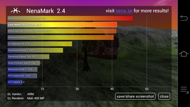 Samsung Galaxy Camera: шагни в будущее вместе с фотоаппаратом на ОС Android