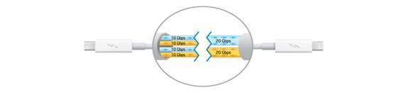 На Computex 2013 Intel представила Thunderbolt 2: 20 Гбит в секунду