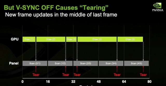 LG представит на CES 2015 первый в мире игровой монитор 21:9 с поддержкой AMD FreeSync