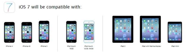 В Apple представили список устройств, поддерживающих  iOS 7