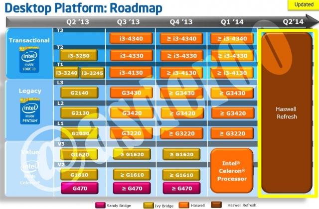 Планы Intel на 2013 и 2014 год