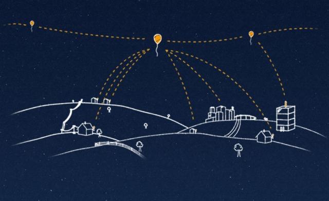 Новый проект Google: Сеть из воздушных шаров