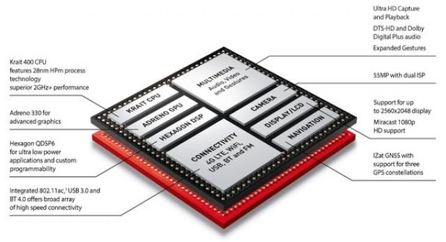 Преемник Optimus G будет работать на базе Snapdragon 800