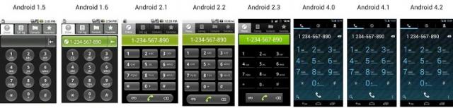 Эволюция дизайна Android: от Cupcake до Jelly Bean