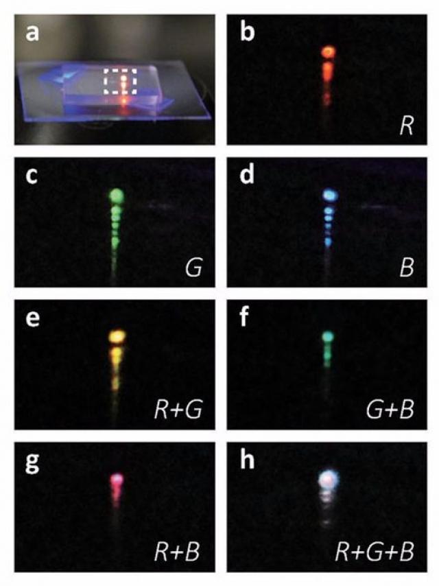 Первый в мире белый лазер произведет революцию в мире дисплеев и освещения