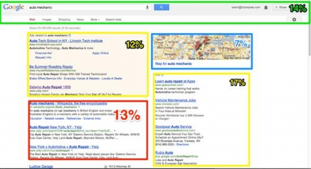 Google – монетизация продолжается!