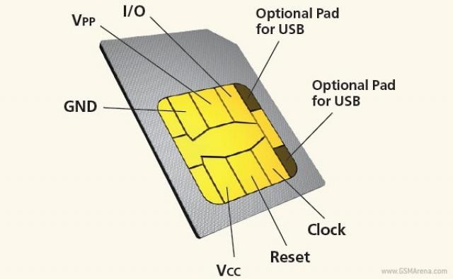 SIM-карту взломано