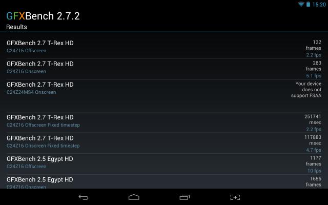 Hisense Sero 7 Pro: как нексус, только дешевле