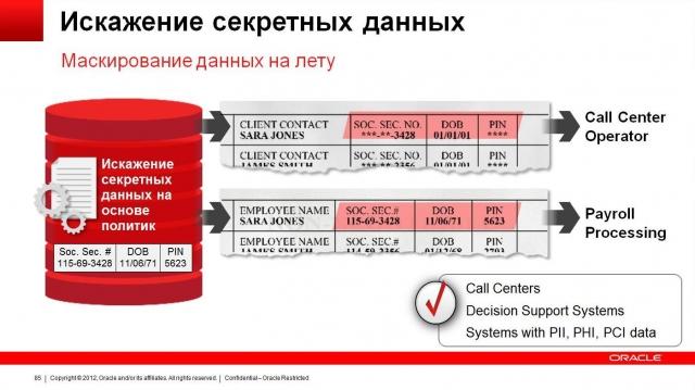 Oracle Database 12c - первая СУБД для облака