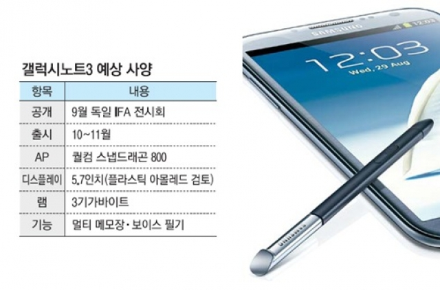 Новые фото Samsung Galaxy Note III попали в Интернет
