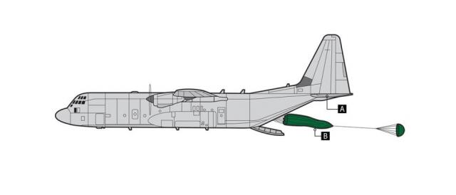 Как армия США сбрасывает Humvee с самолета