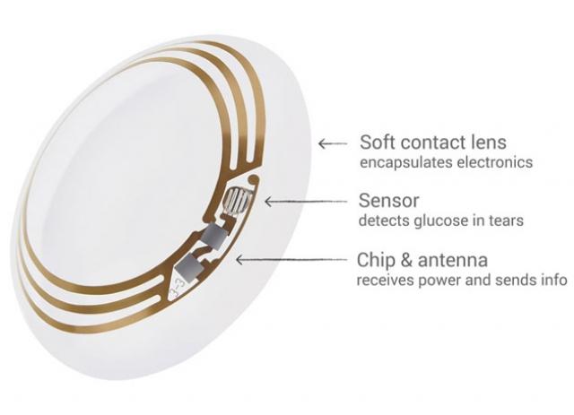 Новый проект Google - умные контактные линзы для диабетиков