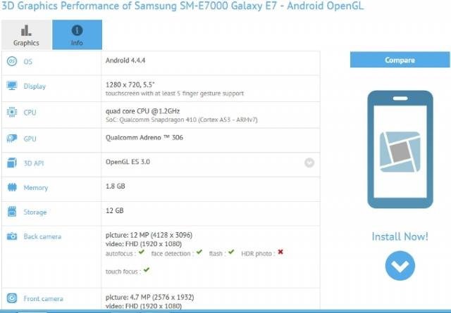 GFXBenсh подтвердили характеристики смартфона Samsung Galaxy E7