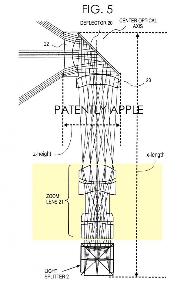 Новый iPhone может получить настоящий зум-объектив и улучшенный стабилизатор изображения