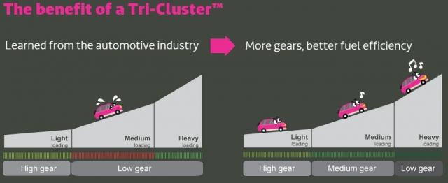 Особенности 10-ядерного мобильного чипа MediaTek