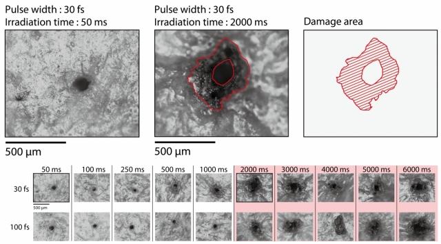 Супербыстрые лазеры создают голограмму, которую можно потрогать