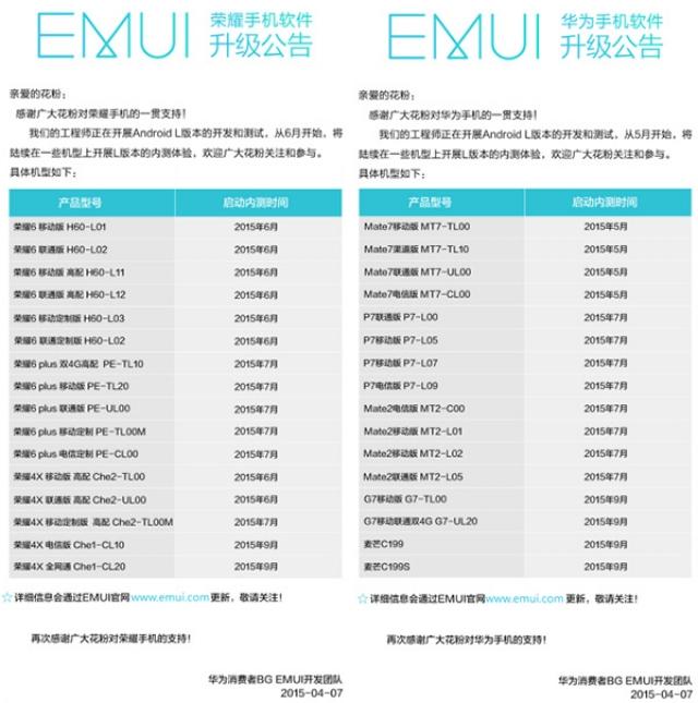 Устройства Huawei начнут получать обновление Lollipop со следующего месяца