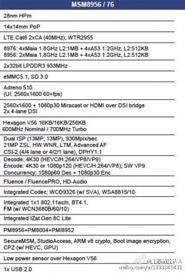 Утечка характеристик чипов Snapdragon 618 и 620 с ядрами Cortex-A72