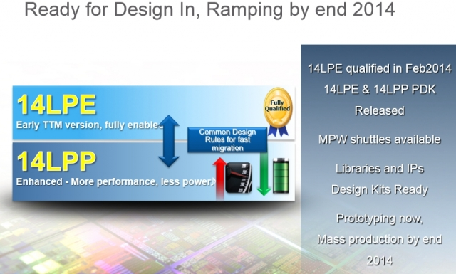 Samsung и Nvidia могут вместе создать 14 нм GPU, но на каком кремнии?