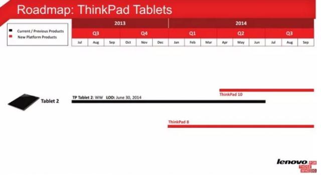 Lenovo представит планшет ThinkPad 10 c Full HD, Bay Trail и LTE
