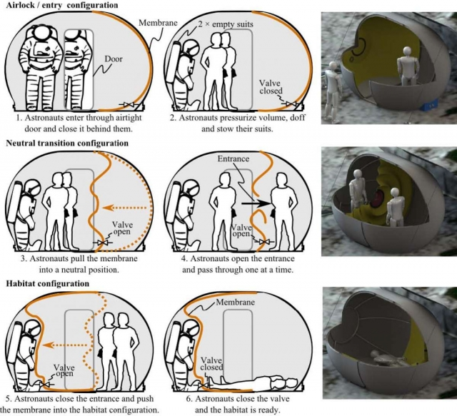 Надувные убежища для жизни на Луне