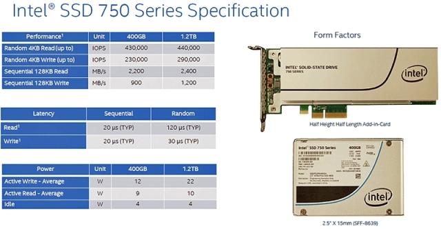 Хранилище без компромиссов - SSD Intel 750