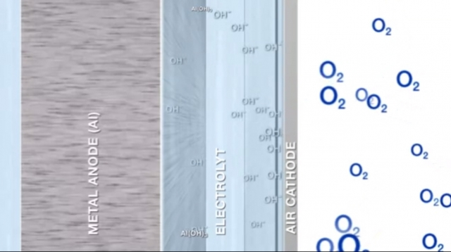Электромобиль: более 1500 км на одном заряде. Алюминий-воздушные аккумуляторы на подходе!