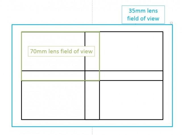 Как Light планирует сделать карманную зеркалку в вашем смартфоне