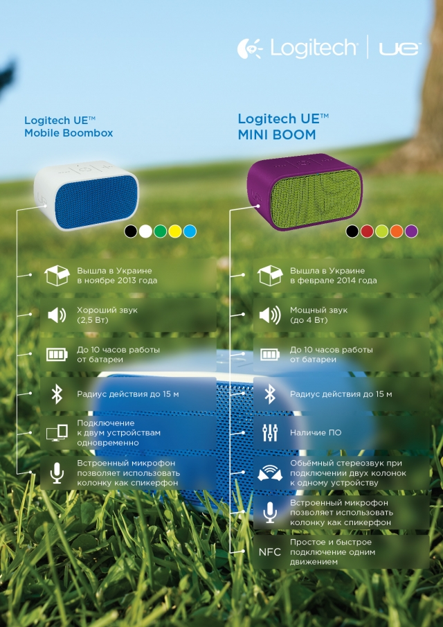 Чем отличается новая акустика Logitech UE Mini Boom от предшественника?