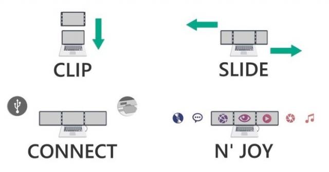 Устройство Sliden`Joy позволяет добавить к ноутбуку несколько мониторов