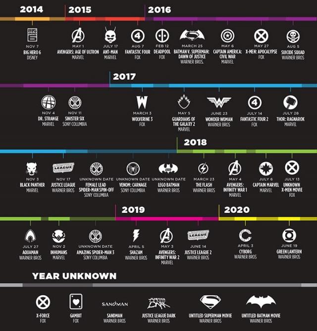 Битва между супергероями Marvel и DC