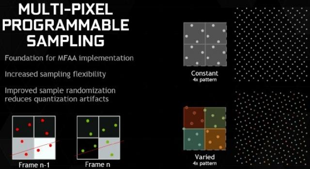 Анализ системы сглаживания от Nvidia: улучшит ли MFAA качество изображения без ущерба частоте кадров